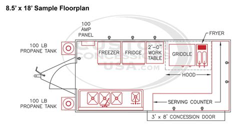 wiring diagram for concession trailer wiring for concession trailer concession trailer windows