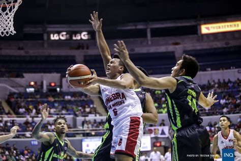 Kings escape   Inquirer Sports