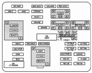 1995 Gmc Yukon Fuse Box Replacement