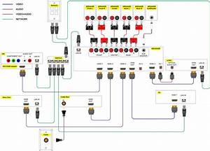 Home Theater Wiring Diagram  Click It To See The Big 2000 Pixel Wide
