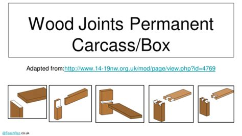 wood joints permanent carcass  box teaching resources