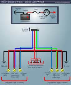 check engine light 2006 toyota corolla f150 light wiring diagram images