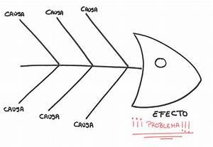 Diagrama De Pescado