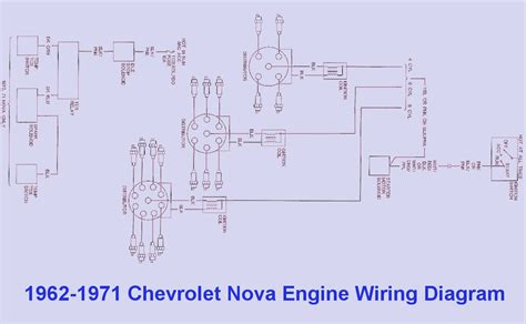 1962 1971 chevrolet engine wiring diagram auto