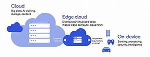 Taking Your Development To The Wireless Edge