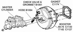 Master Cylinder - Diagram View