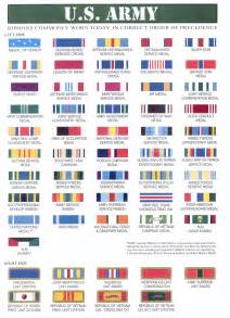 army medals and ribbons order of precedence www imgkid