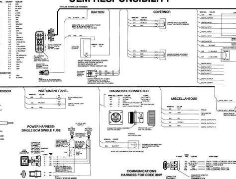 Detroit Diesel Series 50 Wiring Diagram by Detroit Diesel Series 60 Ecm Wiring Diagram