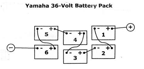 48 volt golf cart battery wiring diagram 48 get free