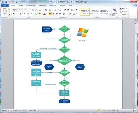 ms office version     create  flowchart