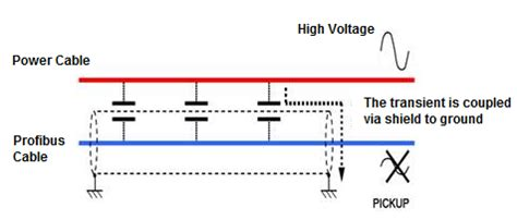 wiring diagram rj coupler  schemes