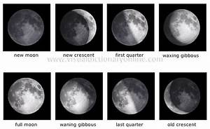 Search Results For  U201cmoon Phases In Order U201d  U2013 Calendar 2015