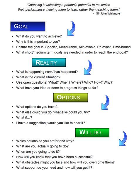 grow model google search leadership coaching literacy