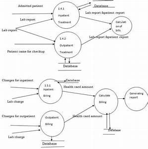 System Design Of Hospital Management System