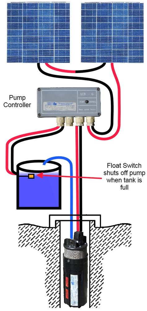How Use Submersible Water Pump Volt Wiring Diagram