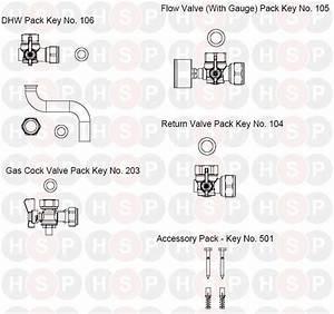 Ideal Procombi Exclusive 24  Hardware Pack Diagram