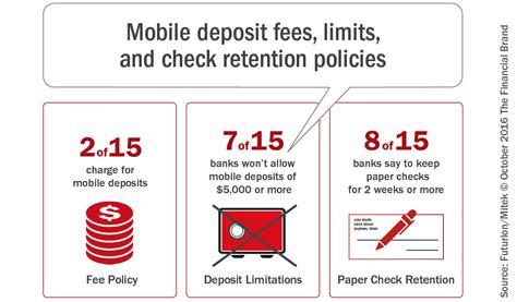 Mobile Banking Check Deposit