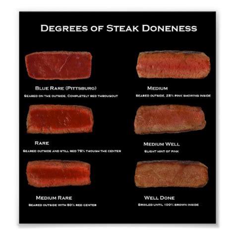 steak temperatures enemy of the steak the restaurant manifesto