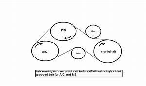 Active Autowerke Performance Part Installation