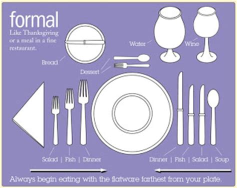 correct way to set a table decorations etiquette interesting tips ect proper way to