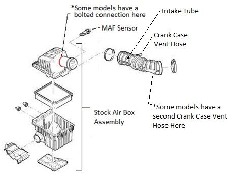 1998 Ford Ranger Cooling System Diagram by Ranger Supercharger Kit Complete How To 4 0l Sohc