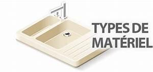 Materiel De Plomberie : d pannage plomberie r paration de tous les mat riels et ~ Melissatoandfro.com Idées de Décoration