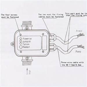 pump pressure switch wiring diagram bestharleylinksinfo With diagram in addition rocker switch wiring diagram as well rocker switch