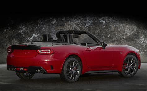 fiat  spider abarth  wallpapers  hd