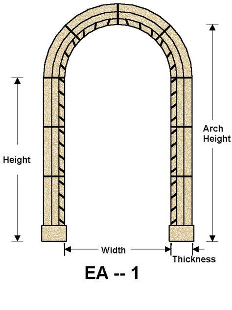 entry-radius