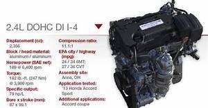 Honda 2 4l Dohc I
