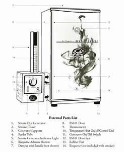 Bradley Original Bbq Smoker And Generator Review