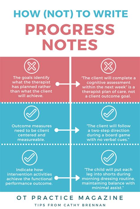 write progress notes documentation pitfalls