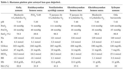Ventolin 4 Mg Kullanm Bactrim Ds C Diff
