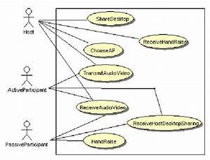 Use Case Diagram Of Meeting Executor