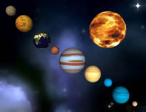 Solar System Planet Names