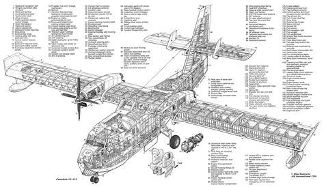 cutaways cortes esquem 225 ticos de aviones p 225 82 zona militar air aicraft