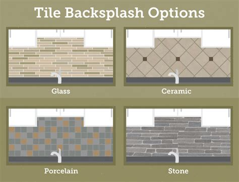 Tile Adhesive Mat Vs Thinset by How To Tile Your Kitchen Backsplash In One Day Fix