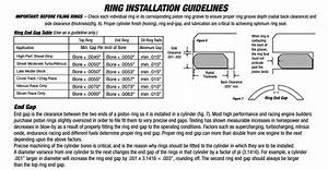 Wiseco Piston Clearance Chart Everything You Wanted To Know About Piston Ring Grooves