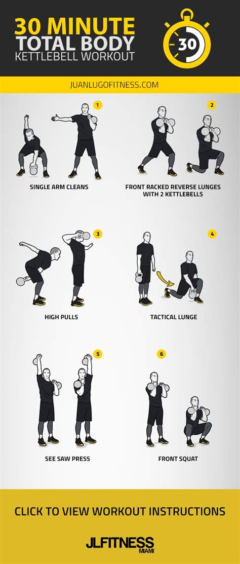 kettlebell workout body kettlebells