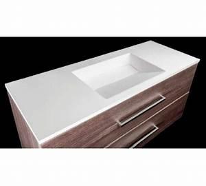 Enlever Taches Corian : lavabo forma 4 ~ Zukunftsfamilie.com Idées de Décoration