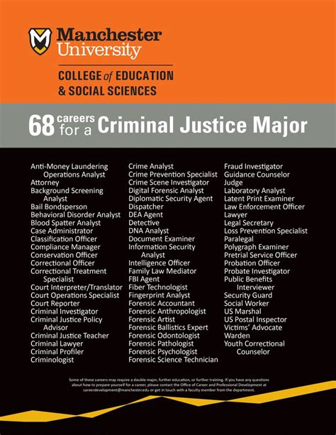 study criminal justice  potential careers