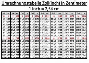 42zoll In Cm : mines michaelsen glinder bastelkreis umrechnungstabellen umrechnungstabelle zoll inch in ~ Markanthonyermac.com Haus und Dekorationen