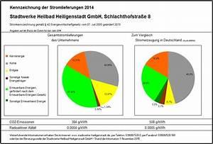 Netz Id Berechnen : stadtwerke heilbad heiligenstadt gmbh stromkennzeichnung ~ Themetempest.com Abrechnung
