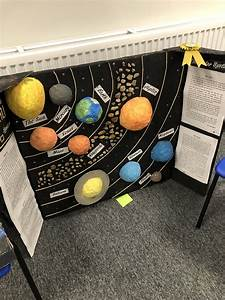 Planets Solar System Projects