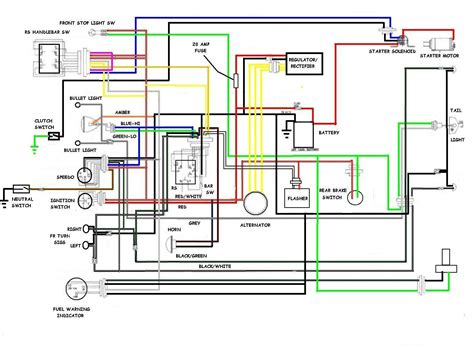 Royal Enfield Classic Wiring Diagram Block