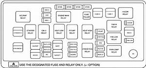Pontiac G3  2009  U2013 2010   U2013 Fuse Box Diagram  U2013 Circuit