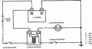Sistem Motor Starter  Cara Kerja   Komponen   Rangkaian