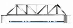 gr8 technology With truss bridges
