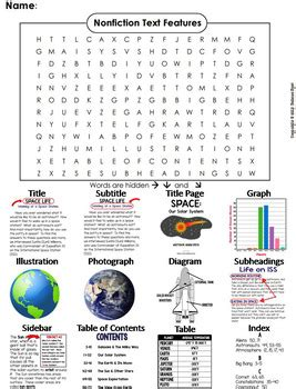 nonfiction text features worksheet word search 3rd 4th