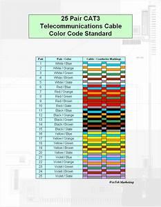 25 Pair 66 Block Wiring Diagram